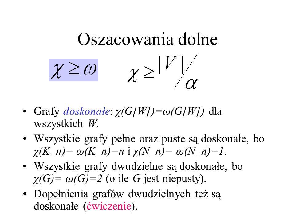 Oszacowania dolne Grafy doskonałe: χ(G[W])=ω(G[W]) dla wszystkich W.